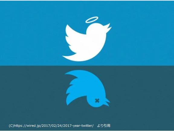 Twitter、中国政府に不利となる言論の統制を強める